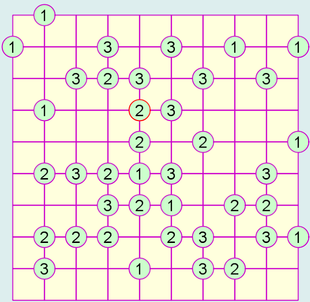 Slalom or Gokigen Puzzle