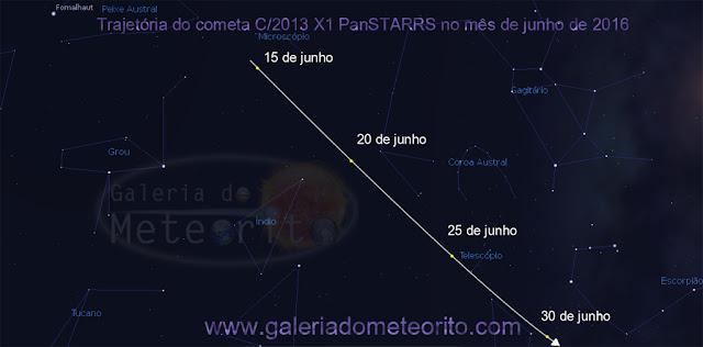 Trajetória do cometa X1 Panstarrs em junho de 2016