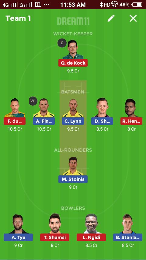 AUS V/s SA Only T20i Match Dream11 Team Prediction