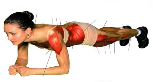 exercitiile izometrice sunt o modalitate grozava de intarire a musculaturii