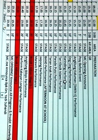 Rundown Acara Gedebage Culinary Night (GCN) 27 September 2014