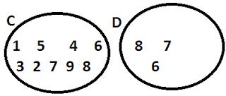 Revisão-de-Conjuntos-D-está-contido-em-C