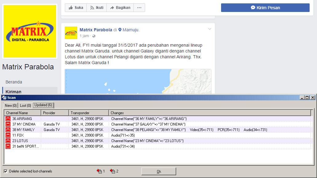 Paket Siaran Matrix Garuda TV Ganti Channel Terbaru