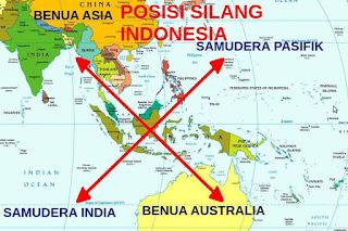 Letak Geografis Indonesia dan Pengaruhnya Bagi Kehidupan