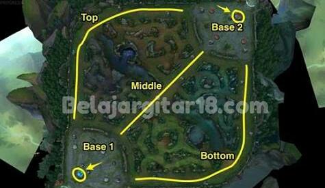 Selalu Lihat Map