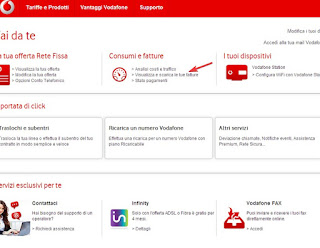 Conto Vodafone