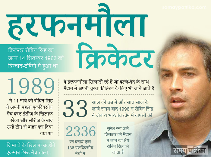robin-singh-the-allrounder