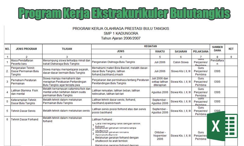 Contoh Program Kerja Ekstrakurikuler Bulutangkis