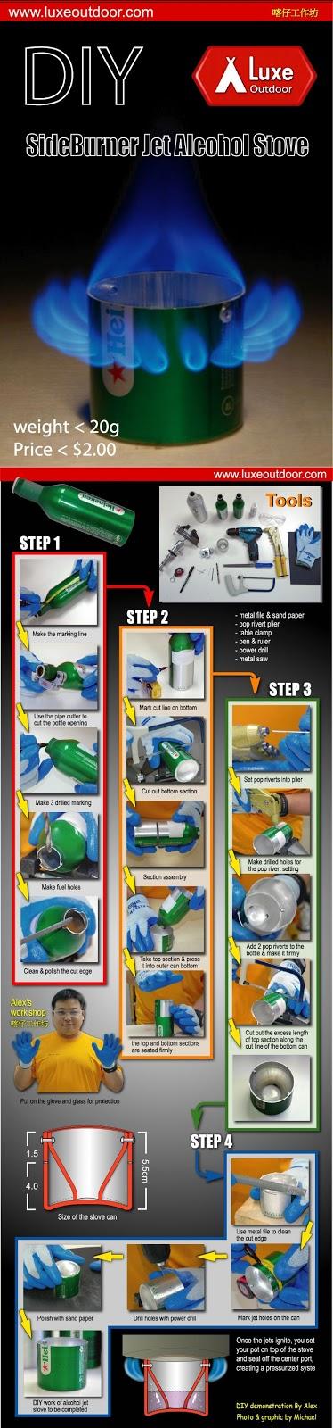 inventos, supervivencia, hornillo, latas, reciclar, diys