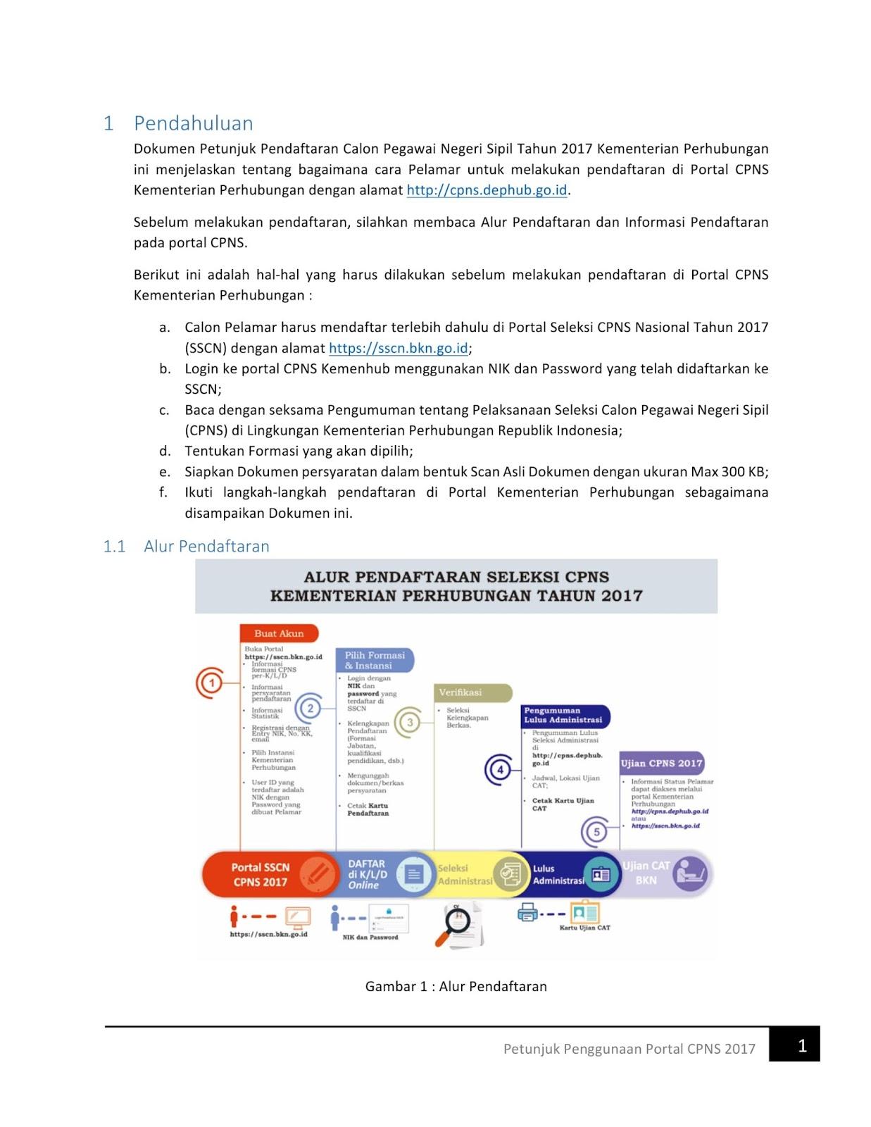 Tata Cara Pendaftaran Online Cpns Kementerian Perhubungan