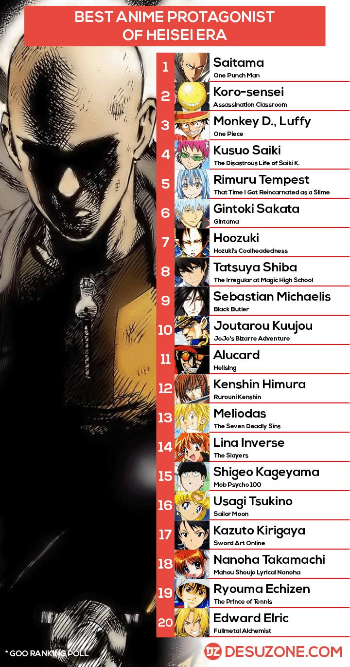 best anime hero of heisei era