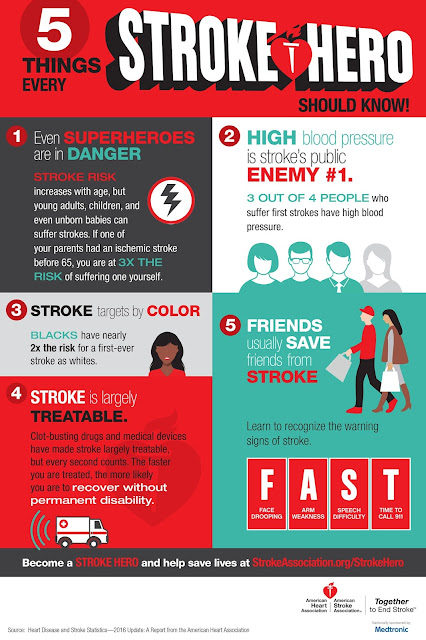 Stroke, Infographic, American Heart Association