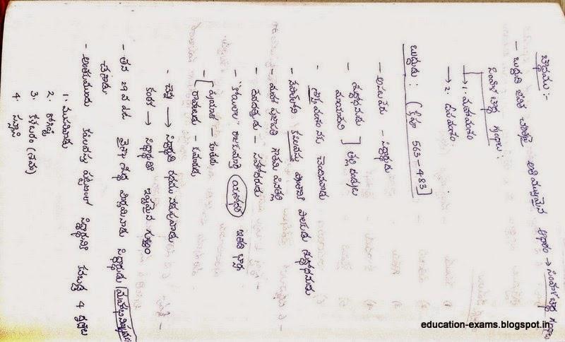 APPSC TSPSC TELUGU AP HISTORY - Boudda Matam (BUDDHA) | EXAMS