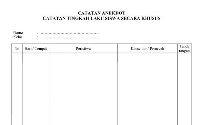 Download Catatan Anekdot Guru BK