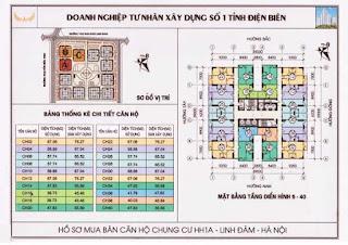 Thiết kế căn hộ hh1 linh đàm