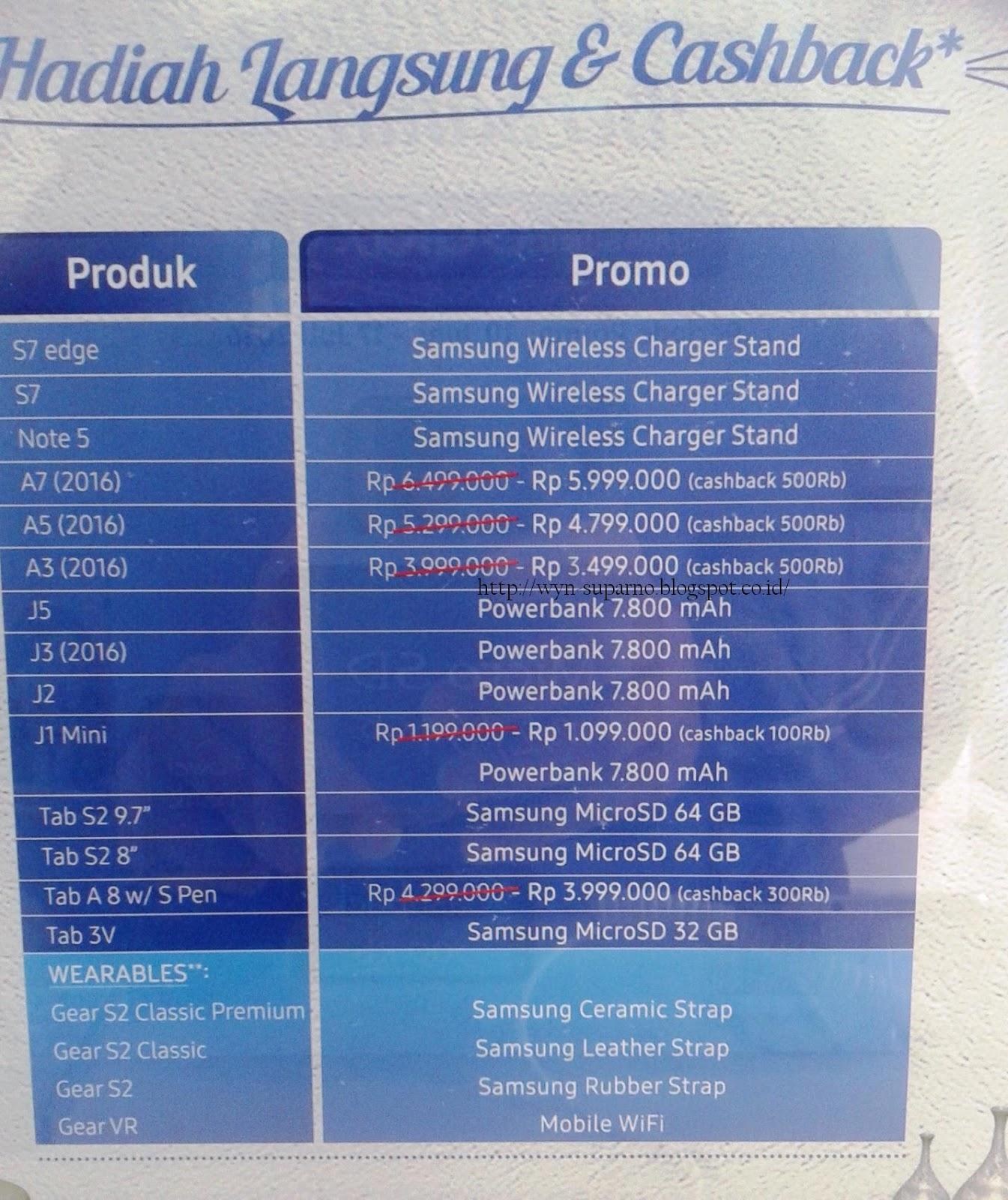 Ingin Berbagi Ilmu Dan Pengalaman Harga Hp Samsung Di