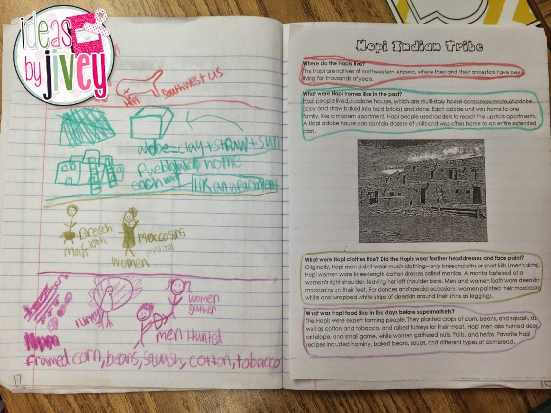 Interactive notes on our Native American tribes with Ideas by Jivey