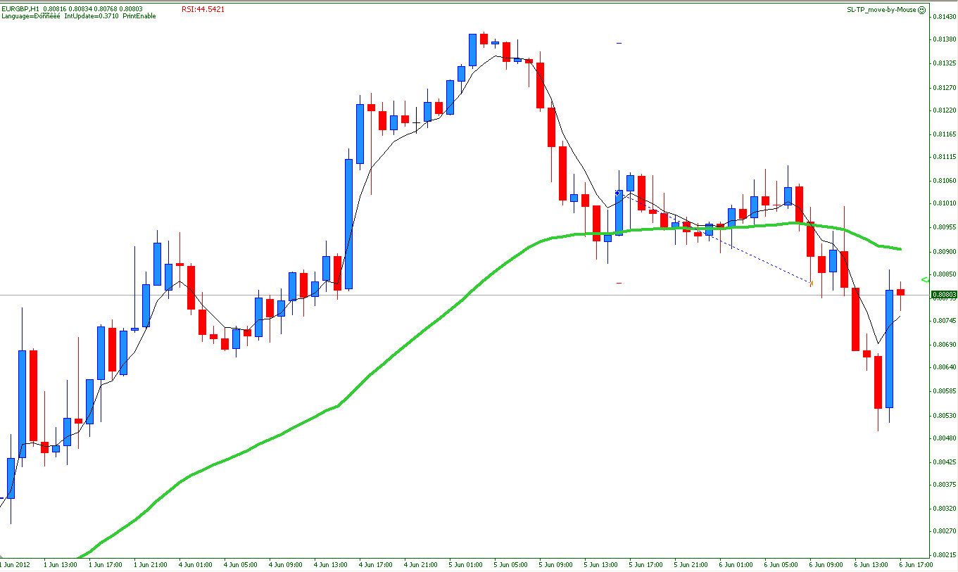 Forex workshop sydney