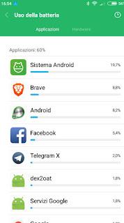 Uso della batteria su Android