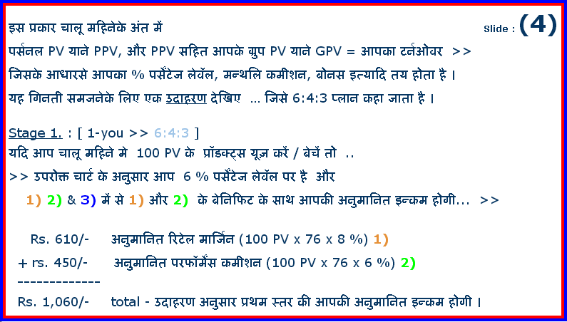 amway business plan 2016 in hindi