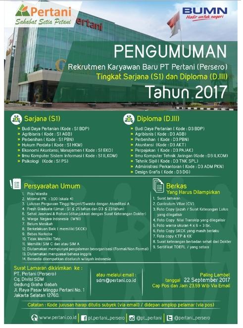 Lowongan Kerja Terbaru Pt Pertani Persero Besar Besaran