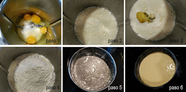 receta bizcocho de yogur paso a paso