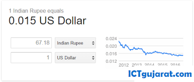 currency-rate-google-search