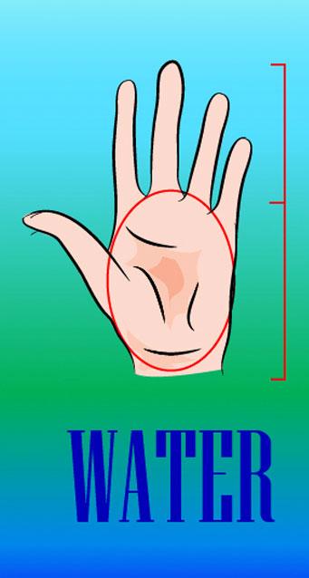 Hand Water