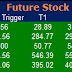 Most active future and option calls ( Pre Market Tips ) for 25 April 2016