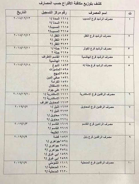 كشف بتوزيع مكافاة الأفتراع في محافظة بابل