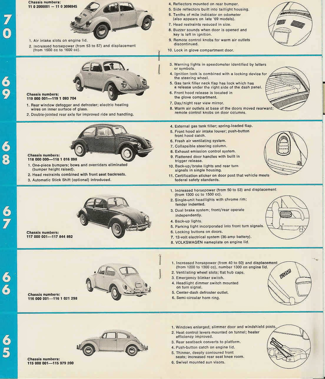 Volkswagen - what year is your beetle? | STUURMAN CLASSIC and