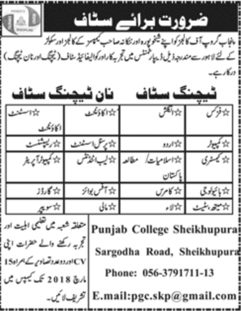 Jobs In Punjab Group Of Colleges 2018 for Teachers, Accountant and others