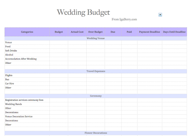 Wedding Planning Spreadsheet Wedding Blogger