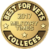 Five WNY colleges named 'Best for Vets'