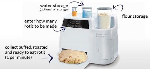 harga mesin pembuat roti panasonic