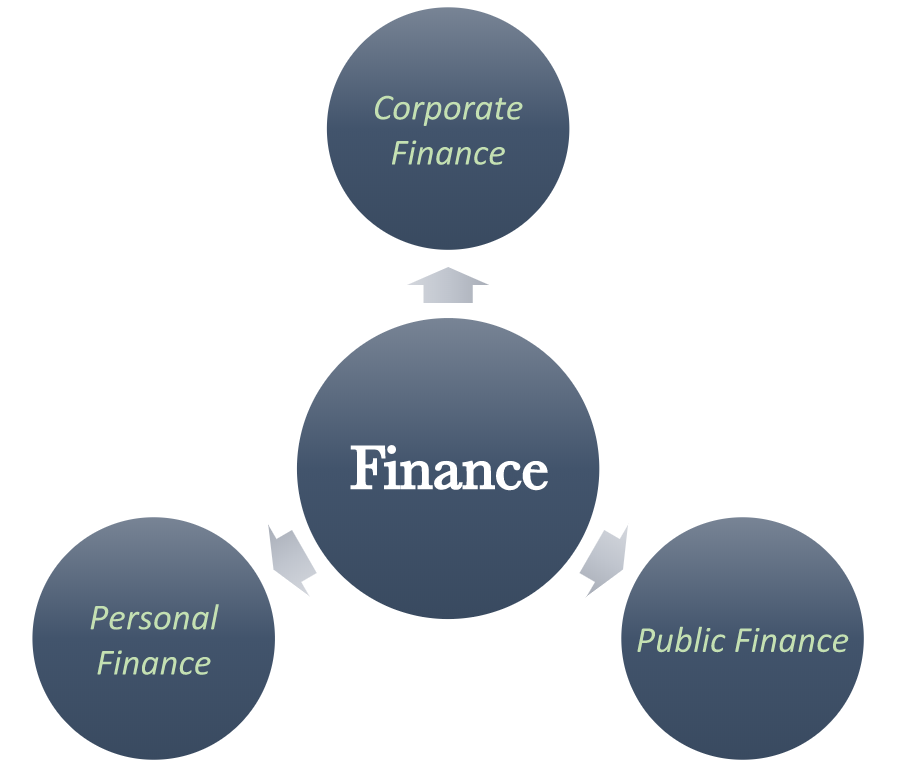 why corporate finance is important Why social responsibility is important to your business:  many business owners and managers see corporate social responsibility  why business that cares.