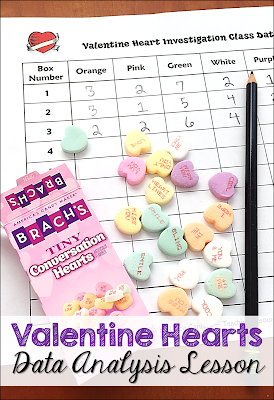 Have you ever wondered whether all boxes of Valentine hearts candies are the same? Do they have the same colors? Do they weigh the same amount? Does each box contain the same number of candies? Inquiring minds want to know! Questions like these provide a perfect opportunity for a bit of data analysis fun!