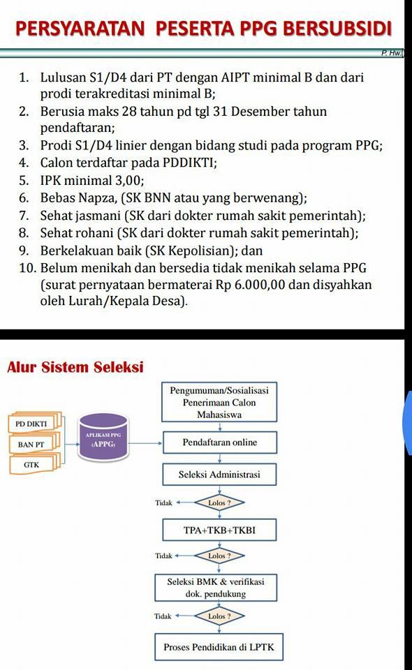 Persyaratan Mendaftar Ppg Reguler Bersubsidi 2017 Pak Pandani Belajar Dan Berbagi