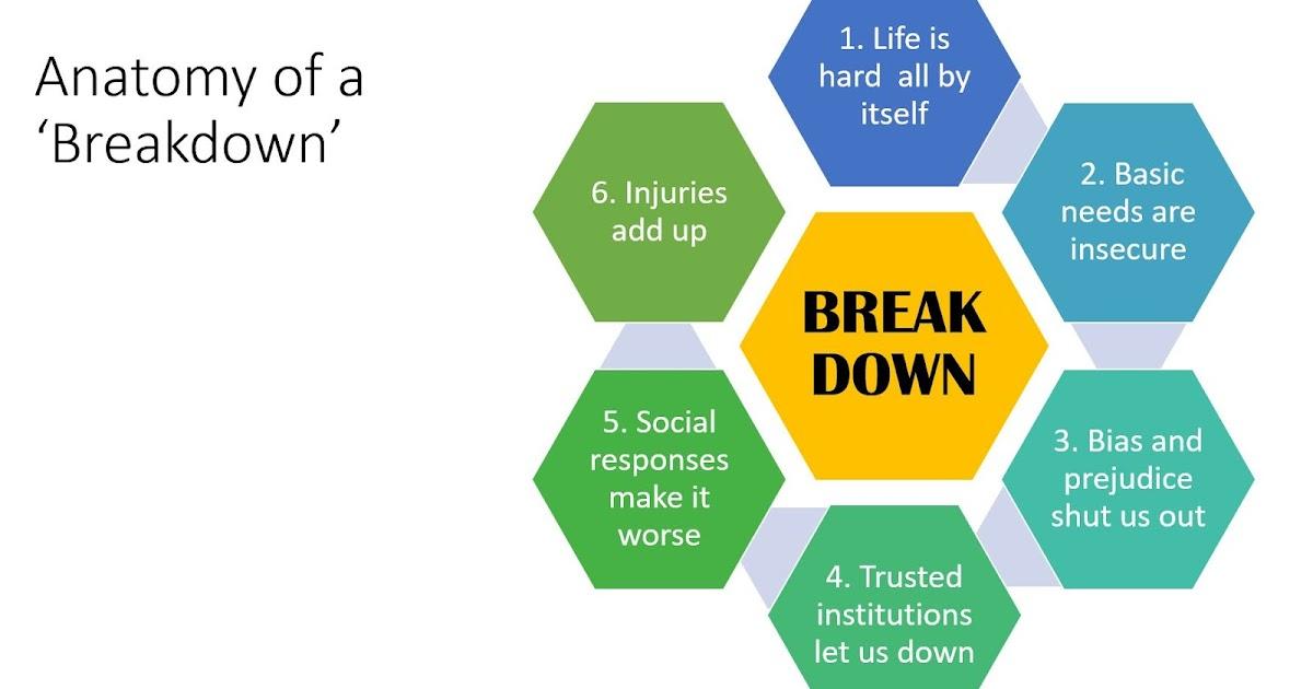 Peerly Human: Anatomy of a Breakdown