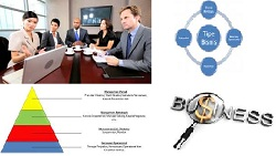 Organisasi Bisnis