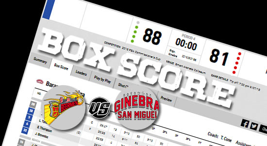 Box Score List: SMB vs Ginebra 2018 PBA Commissioner's Cup Game 1 FINALS