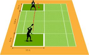 5536d6ad7d Dimensão da quadra. O campo de speed badminton é formado por dois quadrados  (campos) que medem 5