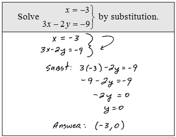Algebra 1 Solving Systems By Substitution Worksheet
