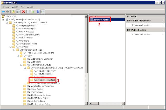 Finalizada la creación de los dos objetos  Folder Hierarchies y Public Folders