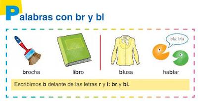Resultado de imagen de palabras con bl y br