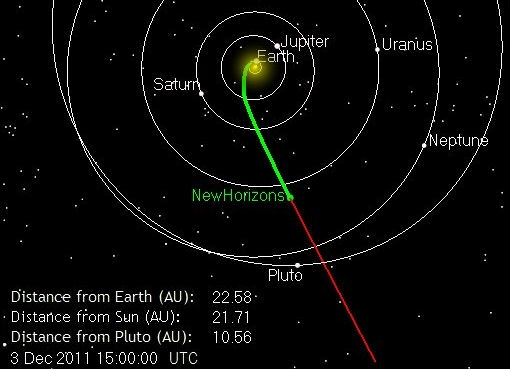 voyager 1 current position - 510×369