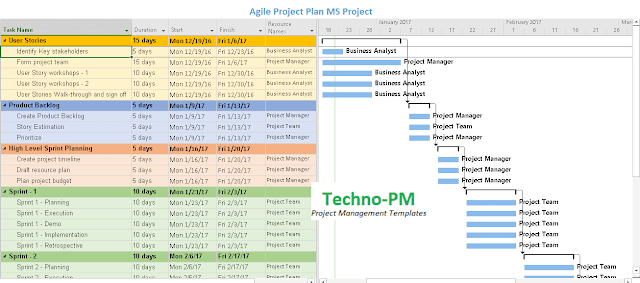 agile project plan template, agile templates