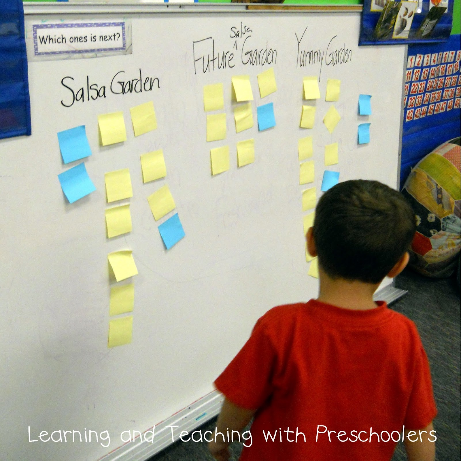 Learning And Teaching With Preschoolers Gardening With Kids