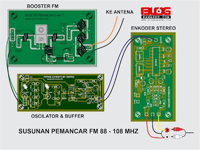 Cara Membuat Pemancar FM Stereo Sederhana dan susunan nya