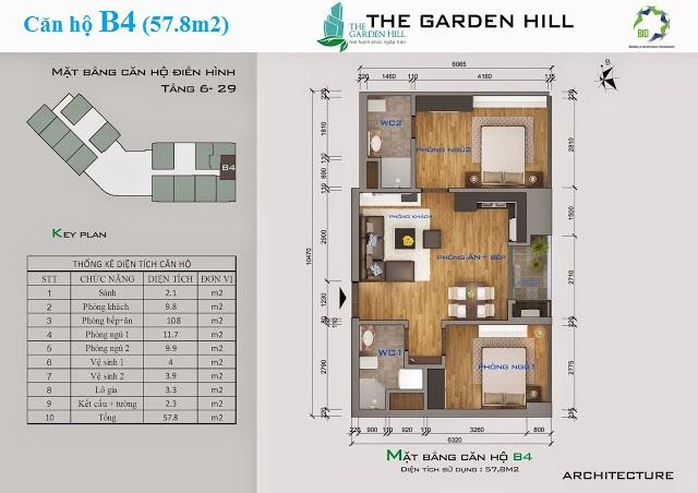 Thiết kế căn hộ B4 The Garden Hill
